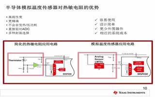 TI传感器详解:温度传感器的概念及特点应用介绍