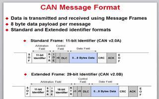 C2837x入门:通信系统之CAN的介绍