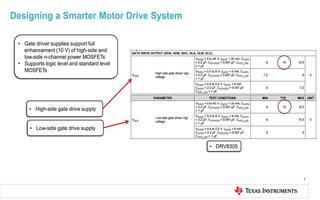 TI工业马达的设计与类型区别(1)