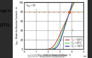 MOSFET数据手册中的安全工作面积介绍(2)