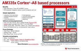 Cortex-A9与Cortex-A8实质上的区...