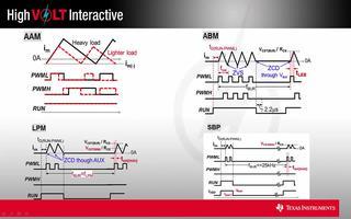 高功率密度的小功率AC-DC电源模块特点介绍