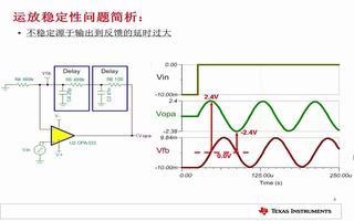 运算放大器的稳定性分析与性能介绍