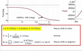 TI高精度实验室:关于带宽方面问题的讲解