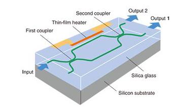 光学FPGA是什么?它是怎么工作的?