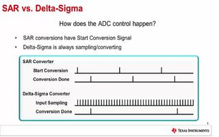 SAR ADC与Sigma Delta ADC有什么不一样?