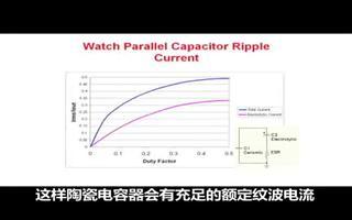 电容RMS纹波额定电流的设定
