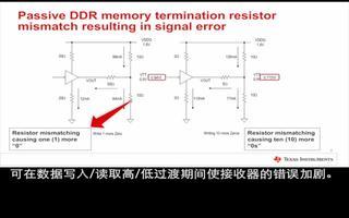 有源DDR终端器在生活中的应用