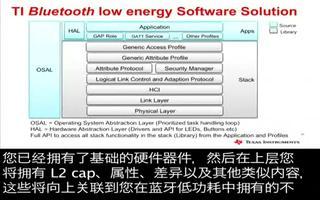 什么是蓝牙低功耗?TI蓝牙低功耗解决方案如何使用?