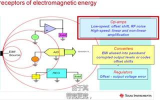 该怎样预防电磁干扰对模拟集成电路造成影响?