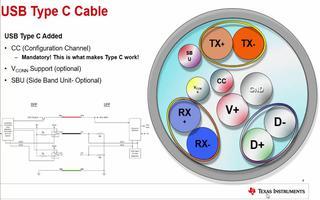 Type-C与USB PD的规格要求分别是什么?