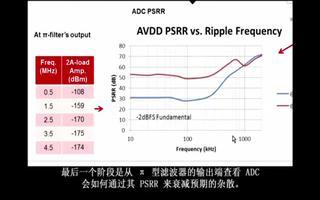 怎样才能设计出最理想ADC电源?(1)