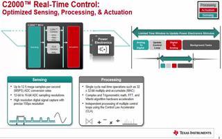 TI嵌入式产品研讨会:C2000™工业驱动与自动化特点应用介绍