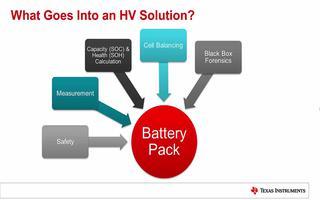TI新能源汽车电池管理系统解决方案的特点介绍