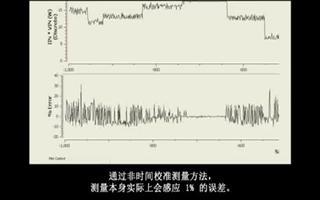 LM25066I的特点性能与应用介绍