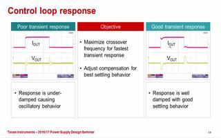 开关模式电源转换器补偿原因和目的是什么?
