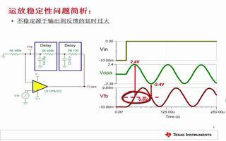 关于TI运算放大器的稳定性