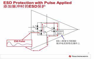 ESD性能指标的了解及如何龙8国际下载ESD保护电路?