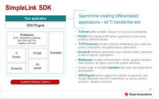 TI SimpleLink MCU平台:CC13x2、CC26x2的特点性能介绍