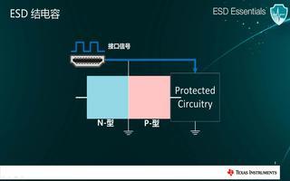 ESD静电保护:ESD电容