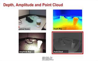 关于3D TOF机器人防撞和导航检测
