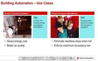 3D感应技术TOF占用检测人体跟踪和人数统计
