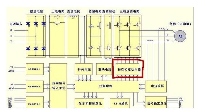 变频器驱动电路详解