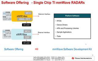 关于mmWave SDK的特点及应用介绍