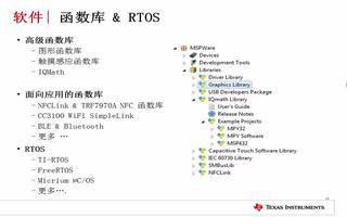 关于MSP432的软件资源介绍