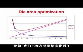 如何解决电源电路损耗问题?
