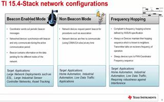 TI 15.4協議棧及低功耗遠距離傳感器到云端技...