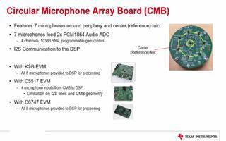 基于PCM1864前端语音处理解决方案(2)