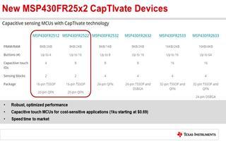 CapTIvate電容觸摸解決方案(3)