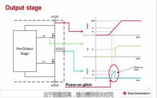 如何消除加电干扰缓解干扰的方法
