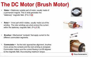 关于直流有刷电机与H桥驱动电路基础内容讲解介绍