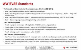 電動車充電樁的建設標準介紹
