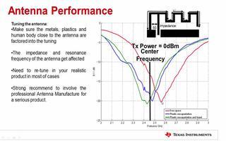 关于CC2640R2F天线套件的特点及应用介绍