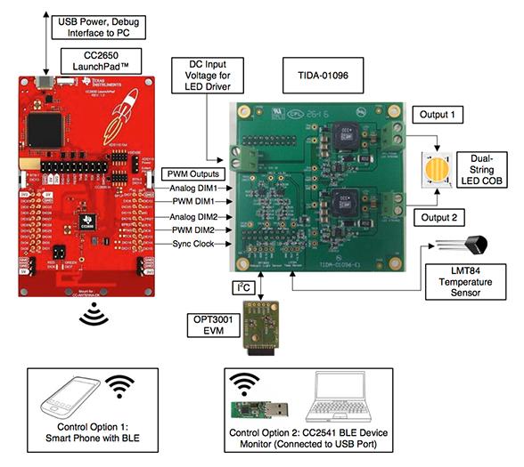 通过使用低通滤波器传递PWM信号来生成模拟信号