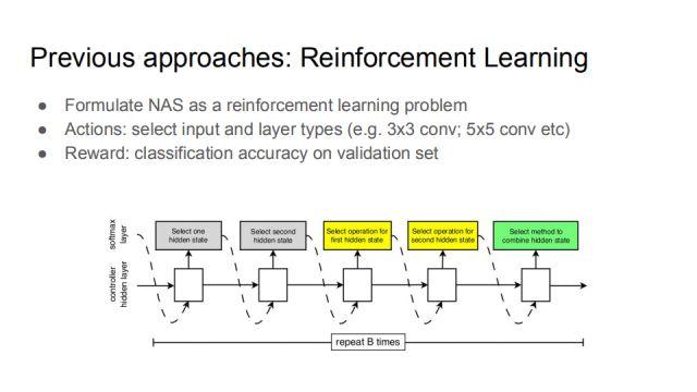 渐进式神经网络结构搜索技术
