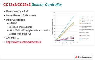 SimpleLin MCU 平台:CC13x2/CC26x2产品特点介绍