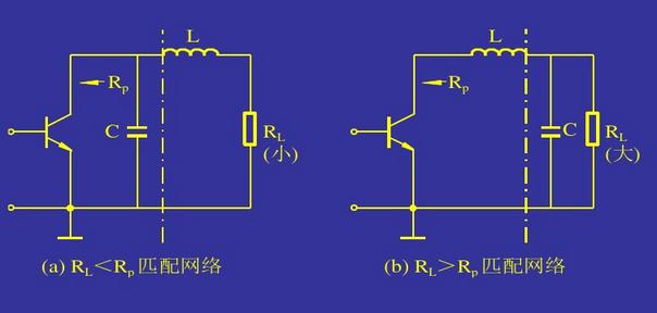 高频放大电路原理详解及应用电路汇总