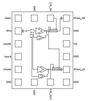 基于TQM7M6025下的Power Amplifier Module
