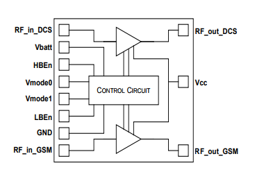 基于TQM7M5013下的 Quad-Band Input Power Controlled EDGE PAM