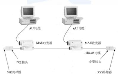 网络传输介质的详细概述,有什么常见的网络设备?