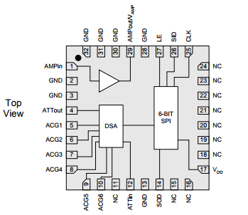 基于TQM8M9076下的0.05?–?4 GHz Digital Variable Gain Amplifier