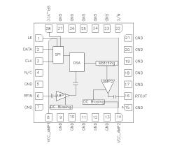 基于TQM879006A下的1.4 ?2.7 GHz ? W Digital Variable Amplifier