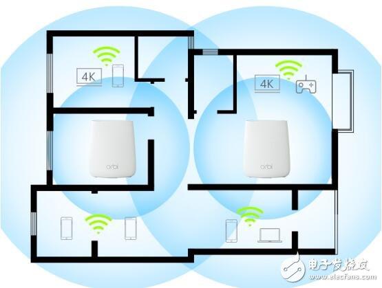 网件Orbi分布式路由系统:十年前装修没有网线,十年后也不需要