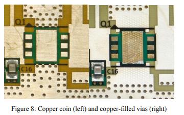 如何采用SMT封装晶体管的功率放大器的设计的详细资料概述