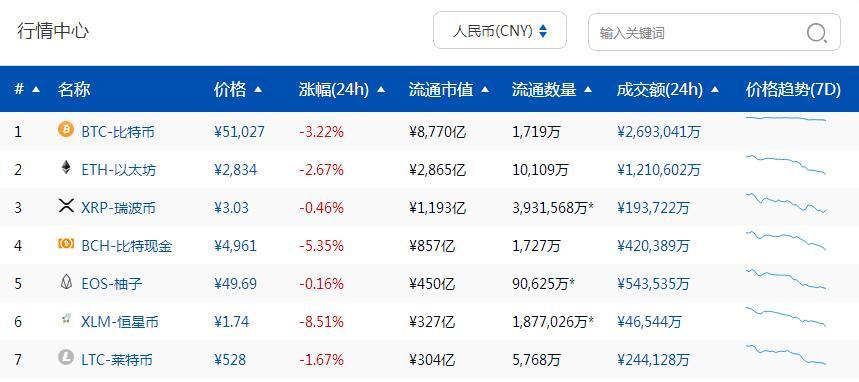 中国人民银行科技司原司长:区块链技术还处在发展起...