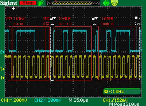 示波器和I2C时序波形图的关系分析